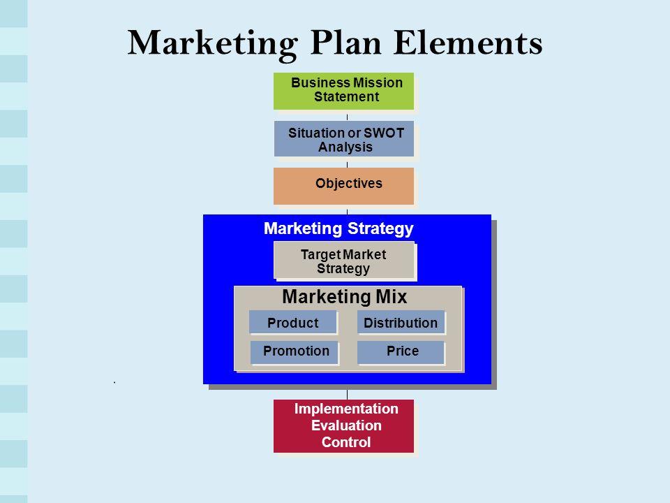 澳洲商科代写 Marketing Plan