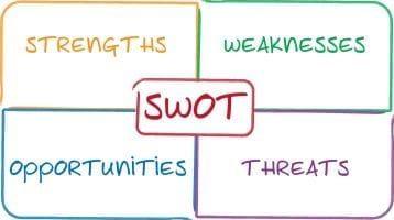论文代写 SWOT Analysis