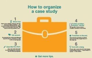 case study 案例分析结构