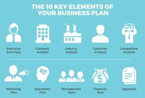 市场定位怎么写_商科Business Plan代写:教你怎么写简单有效的Business Plan