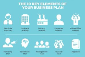 Business Plan模板 内容