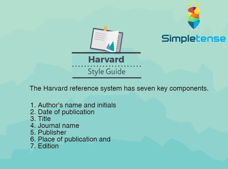 Assignment 代写 Harvard Referencing