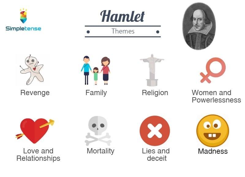 美国Essay代写 哈姆雷特主题