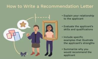 推荐信怎么写 Recommendation Letter