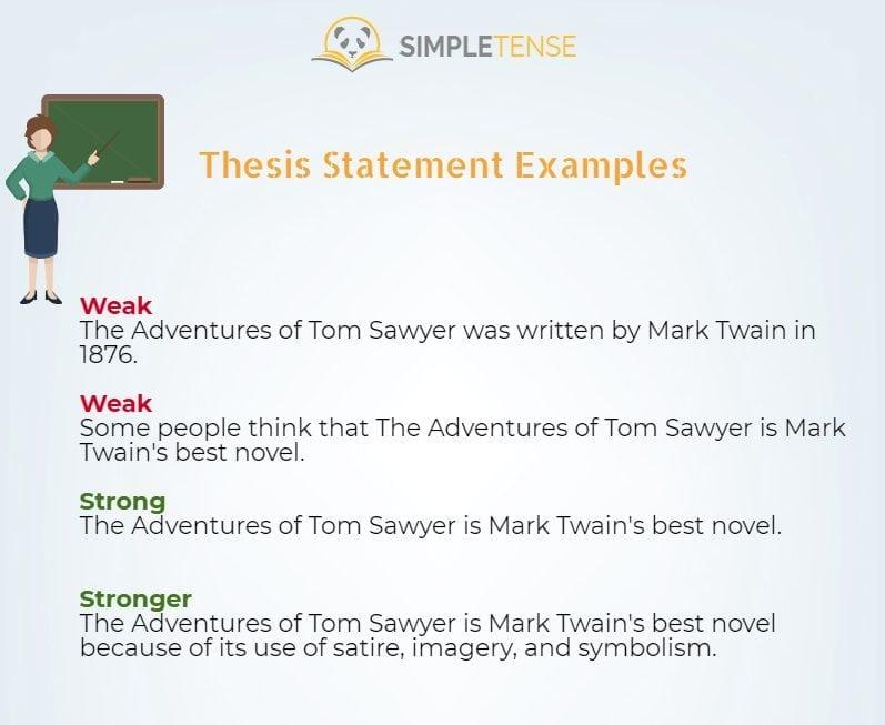 美国论文写作 thesis statement 范例