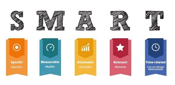 商科assignment代写 市场营销计划目标