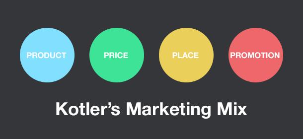 商科assignment 代写 marketing