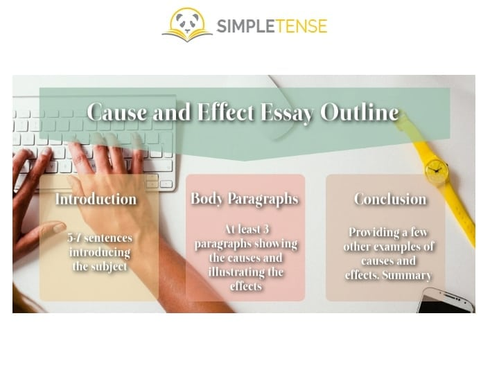 美国assignment代写 cause and effect essay outline