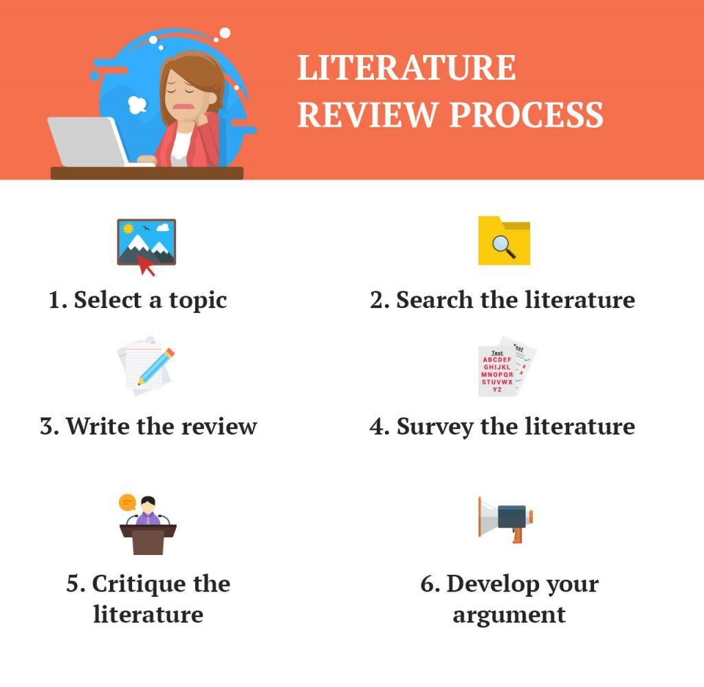 悉尼论文代写 literarure review写作方式