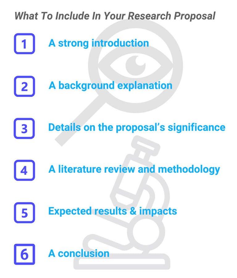 proposal怎么写 research proposal写作内容