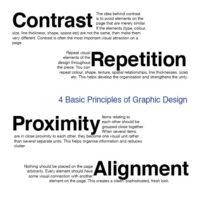 resentation代写 设计的原则