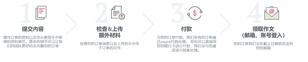 panda scholar 熊猫代写服务流程