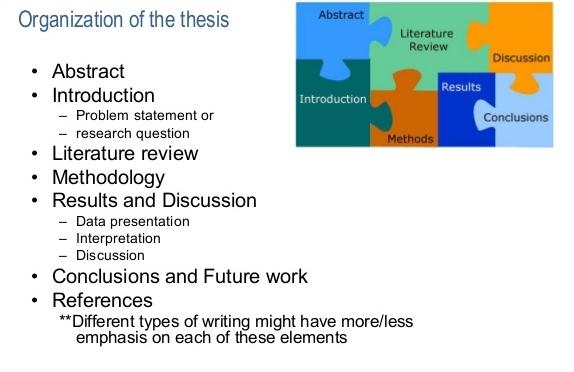 毕业论文代写 毕业论文的结构