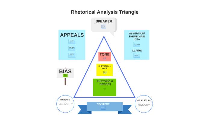 英国media传媒学代写 Rhetorical Analysis