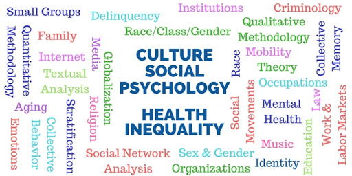 sociology社会学代写 常见topic